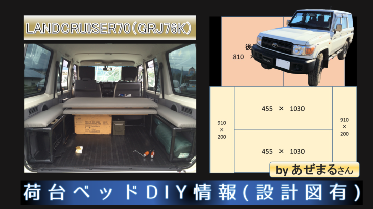 ランクル70荷台ベッドDIY情報(設計図有) byあぜまるさん