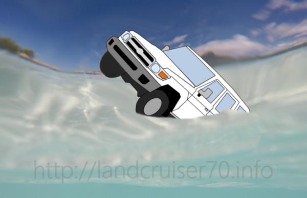 ランクル70水没の画像