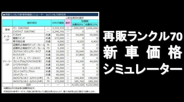 再販ランクル70新車時価格シミュレーター(中古車購入検討者向け)