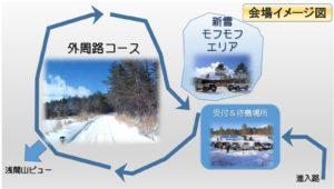 スノーチャレンジ会場イメージ図
