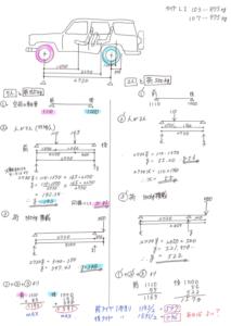 ランクル70バンのロードインデックス検討原図